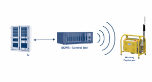 Signal Controlled Warning System – SCWS